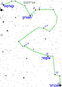 Eridanus constellation-heb.png