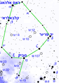 Ophiuchus constellation-heb