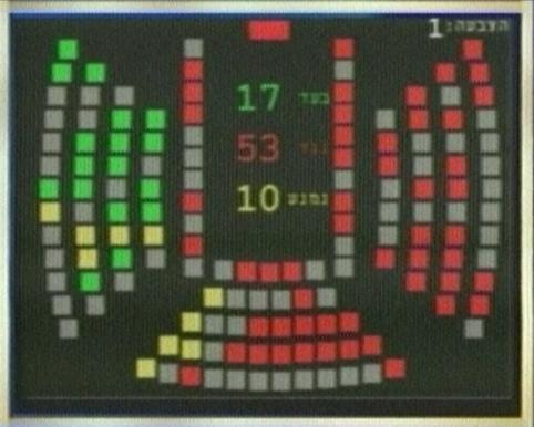 Vote Knesset