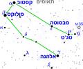 Gemini constellation-heb
