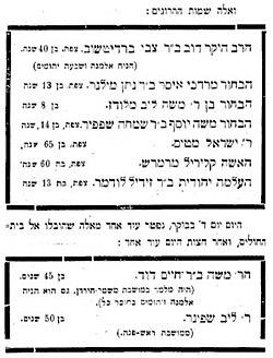 פרטי האסון במירון, מוריה, 19 במאי 1911.jpg