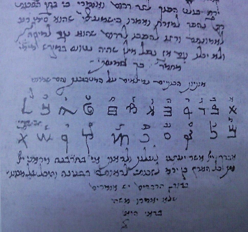 כתב יד מספר מסעות