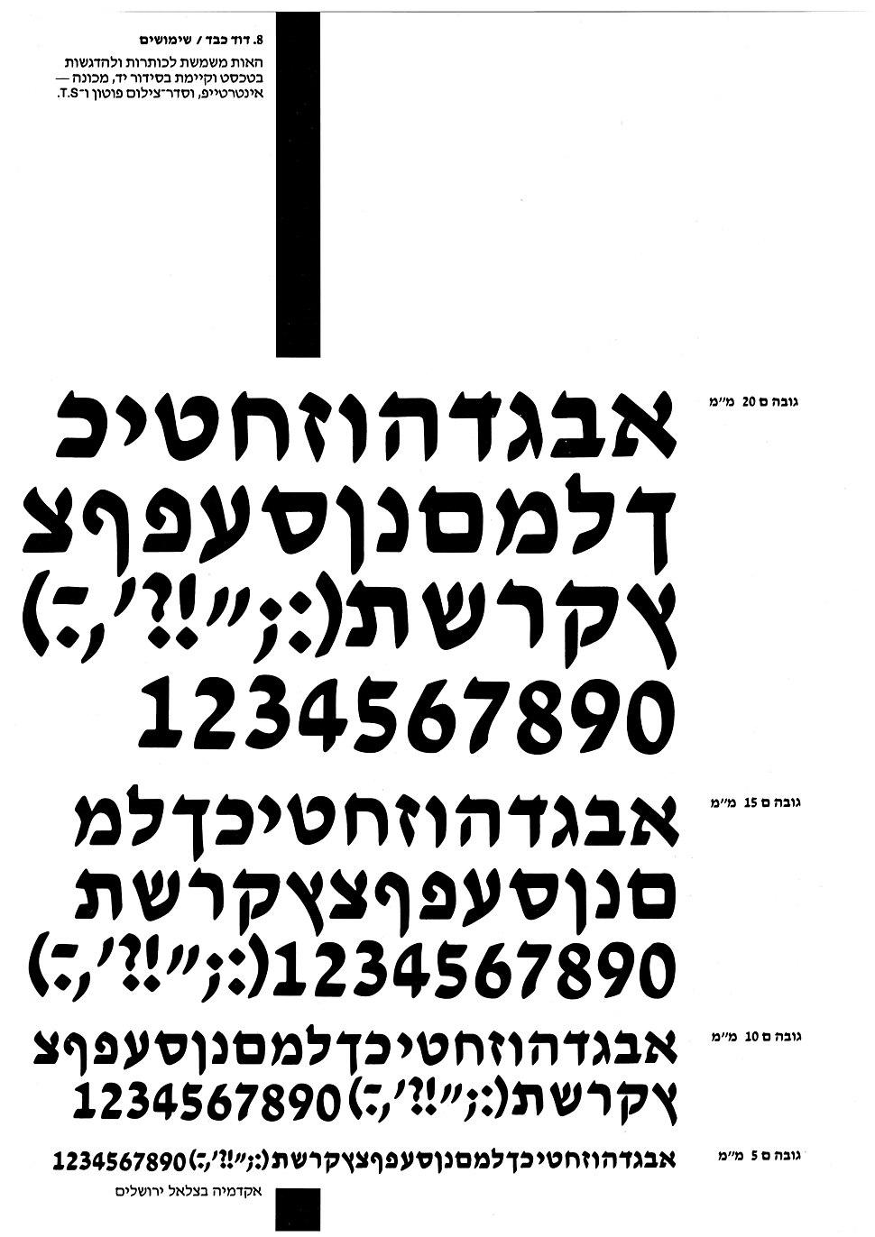 Molcho catalog david4