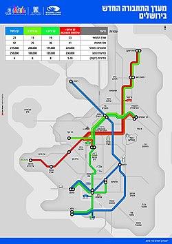 מפת הקווים של הרכבת הקלה בירושלים