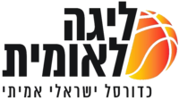 Liga Leumit (2nd Israeli League) Basketball Logo.png