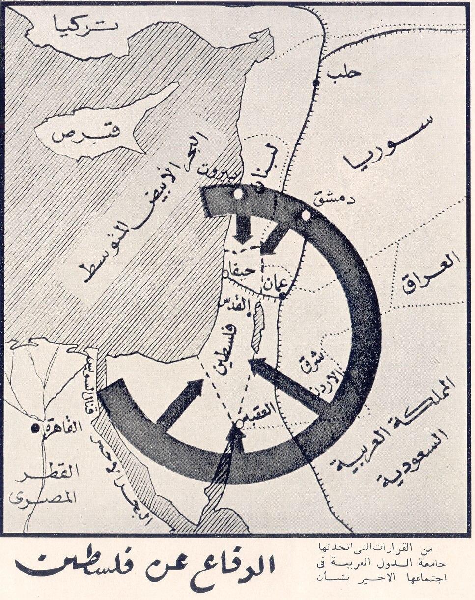 The Arab Difencing Plan 1948