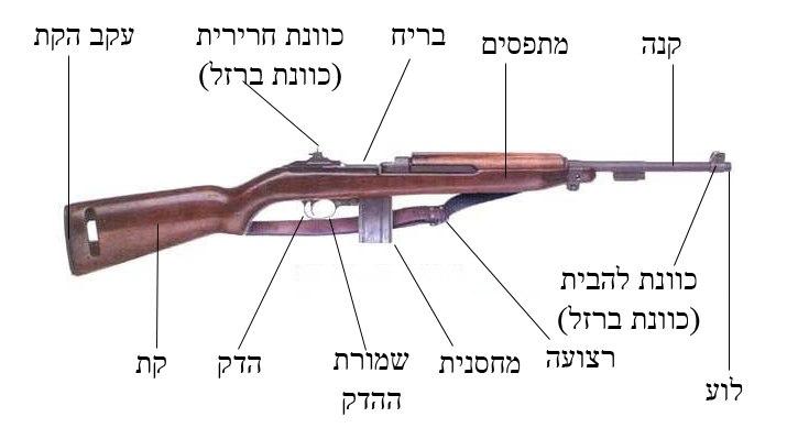 Rifle-parts001