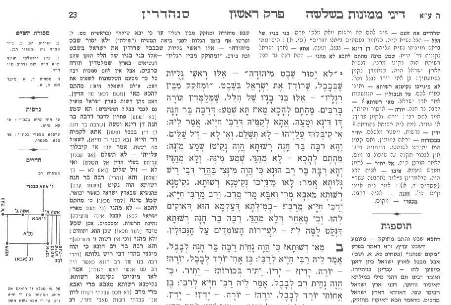 Talmudadin