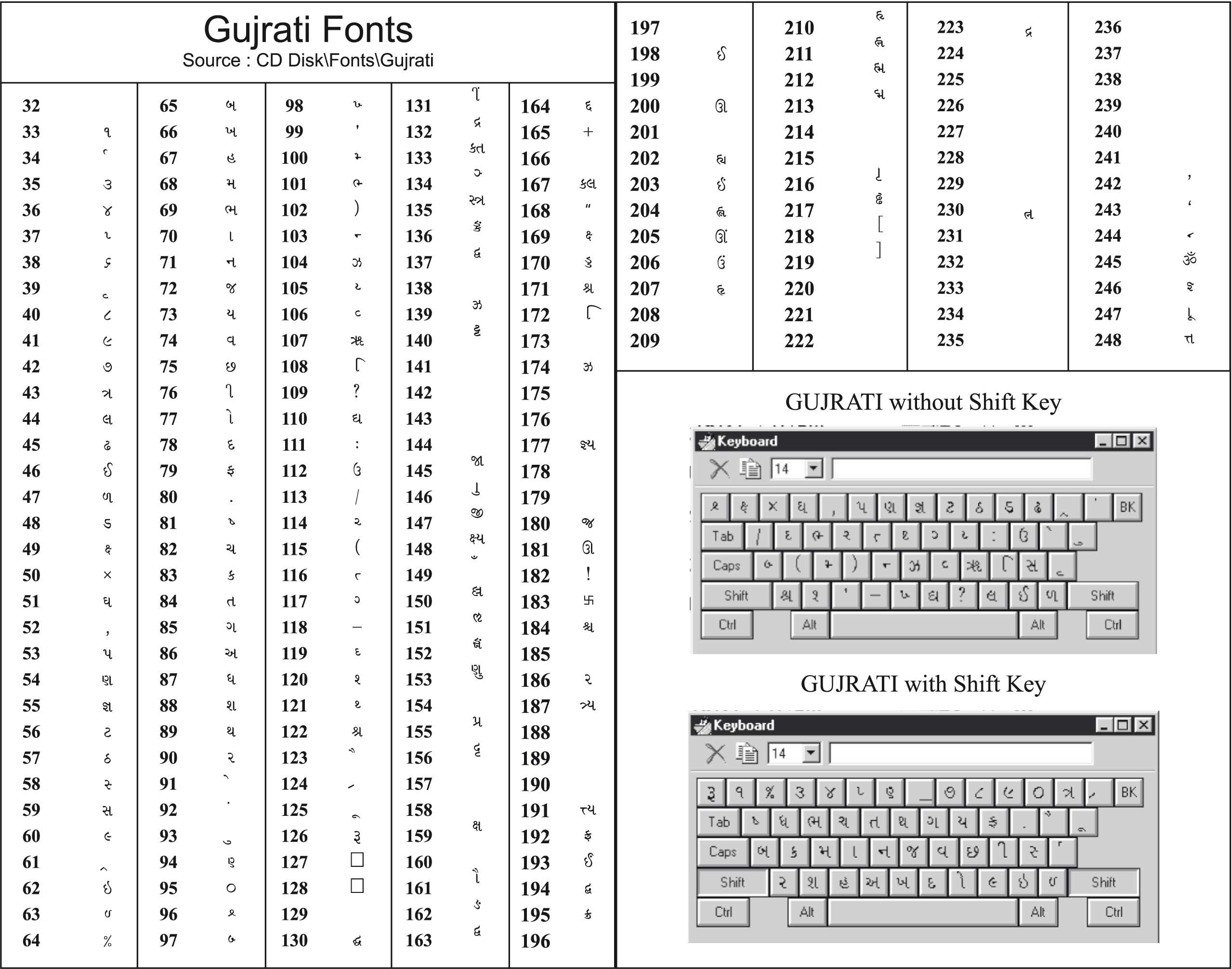 Puja publication hindi typing book pdf - polarsharp