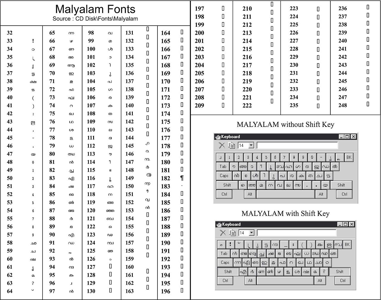 download shivaji font - digitalspace info