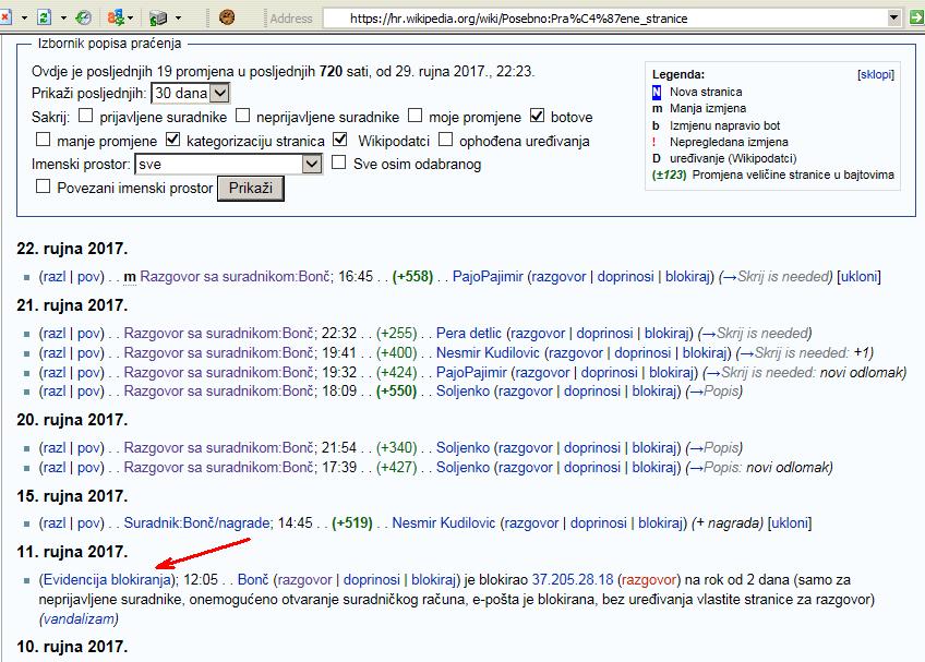 wiki popis stranica
