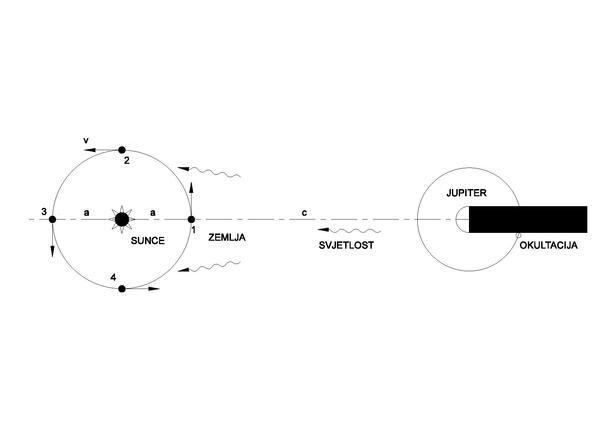 Brzina svjetlosti01.pdf