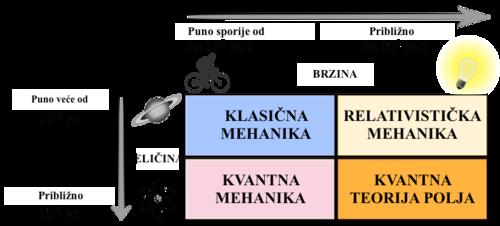 relativne tehnike upoznavanja geologija samohrani roditelj koji se nalazi u Keniji