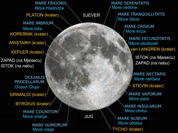 Zapravo svaki period stacionarnog i stacionarno-retrogradnog hoda ličnih planeta — Merkura, Marsa i Venere.
