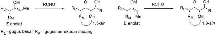 Aldol reaction with enolate-based stereocontrol