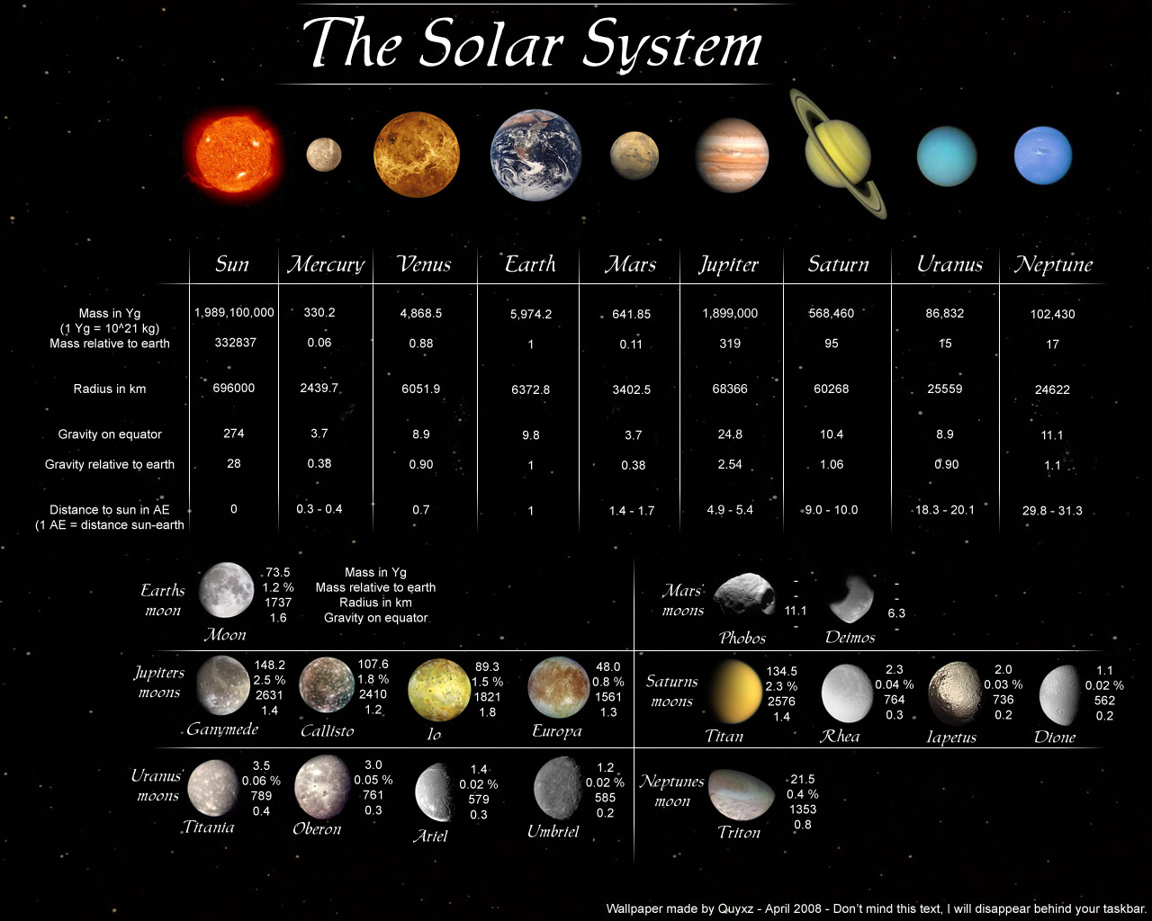 planets solar system wallpaper 1920x1200 - photo #34