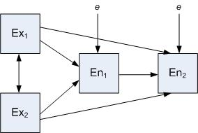 Analisis jalur wikipedia bahasa indonesia ensiklopedia bebas path exampleg ccuart Choice Image