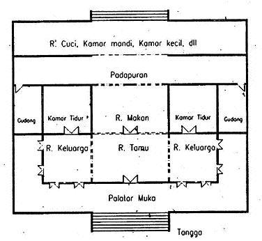 Image Result For Contoh Denah Rumah