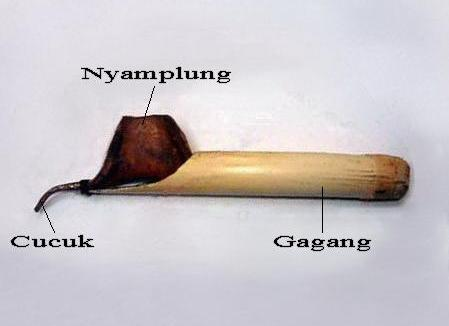 Canting Wikipedia Bahasa Indonesia Ensiklopedia Bebas