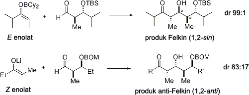Examples of the aldol reaction with carbonyl-based stereocontrol