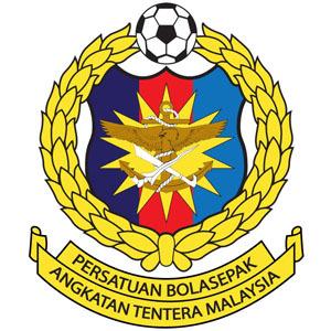 Atm Fa Wikipedia Bahasa Indonesia Ensiklopedia Bebas