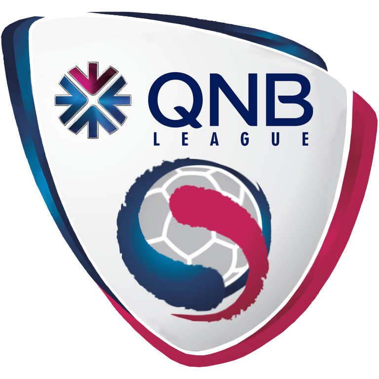 Qnb Indonesia News