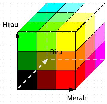 Berkas:Cube Color.png