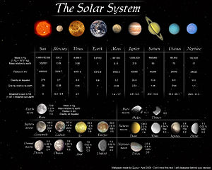 the inner and outer planets in our solar system universe - HD1280×1024
