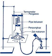 Kalorimeter Wikipedia Bahasa Indonesia Ensiklopedia Bebas