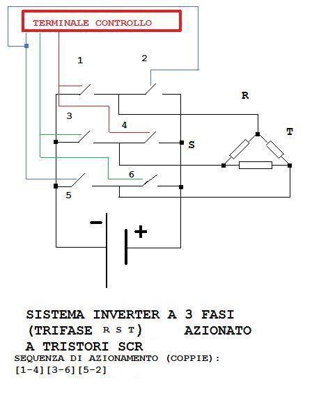 Schema Elettrico Regolatore Di Tensione Velocità Motore Elettrico Corrente Continua : Inverter wikipedia