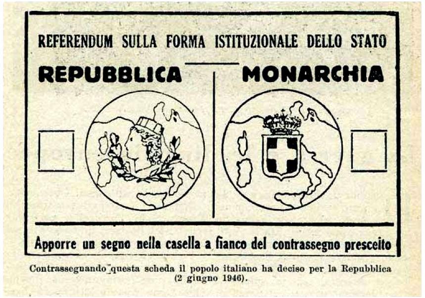 Risultati immagini per referendum tra repubblica e monarchia italia