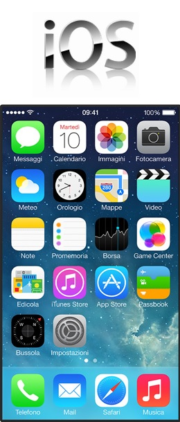 Come Visualizzare i Messaggi dell'iPhone su PC o Mac