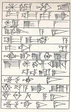 Esempio di iscrizione dedicatoria di Gudea al dio Enlil