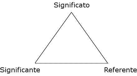 Significante wikiwand for Minimal significato