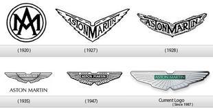 L'evoluzione nel tempo del logo della Aston Martin
