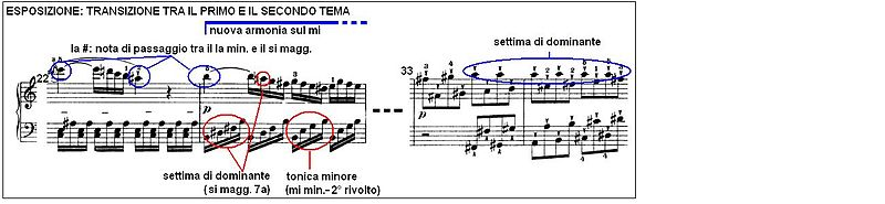 Beethoven Sonata piano no21 mov1 04.JPG