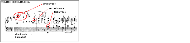 Beethoven Sonata piano no15 mov4 03.PNG