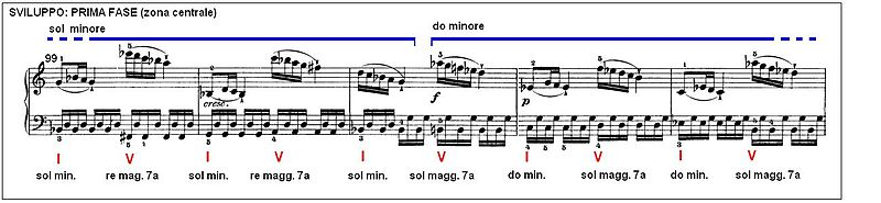 Beethoven Sonata piano no21 mov1 12.JPG