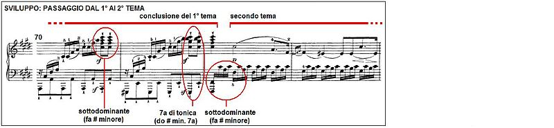 Beethoven Sonata piano no14 mov3 04.JPG