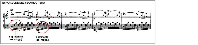 Beethoven Sonata piano no 3 mov4 02.JPG