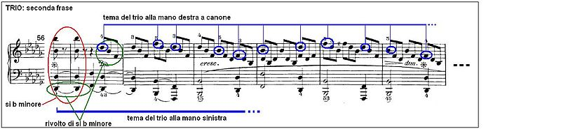 Beethoven Sonata piano no29 mov2 05.JPG