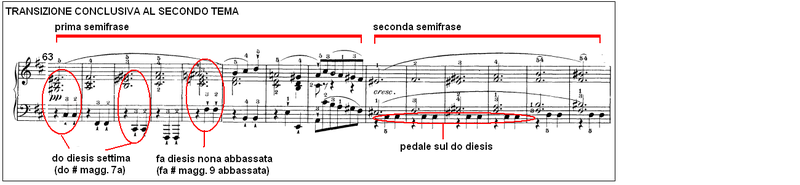 Beethoven Sonata piano no15 mov1 05.PNG