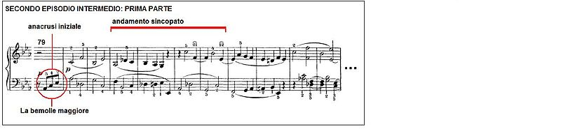 Beethoven Sonata piano no8 mov3 06.JPG