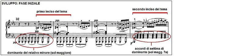 Beethoven Sonata piano no11 mov2 03.JPG