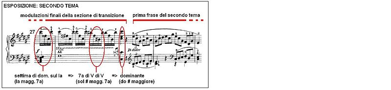 Beethoven Sonata piano no24 mov1 04.JPG