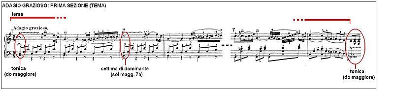 Beethoven Sonata piano no16 mov2 01.JPG