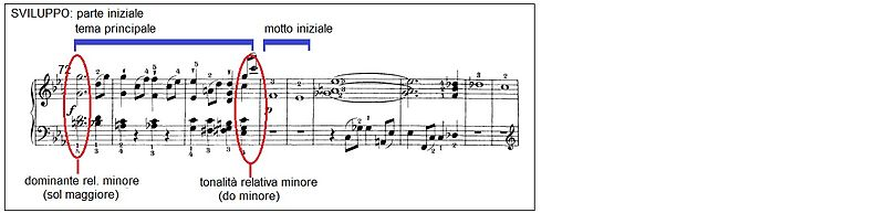 Beethoven Sonata piano no26 mov1 08.JPG