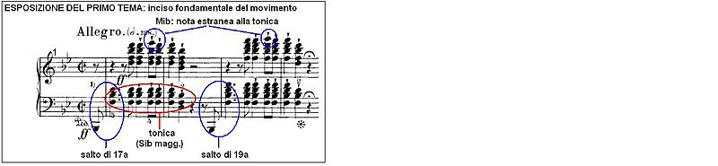 Beethoven Sonata piano no29 mov1 01.JPG