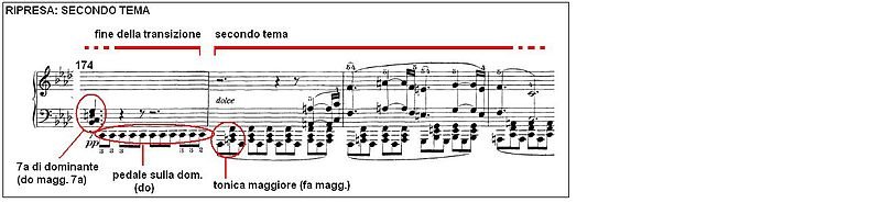 Beethoven Sonata piano no23 mov1 08.JPG