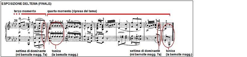 Beethoven Sonata piano no12 mov1 02.JPG
